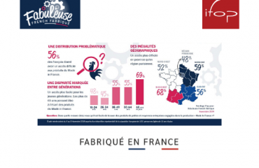 Blog_ifop_french_fabrique